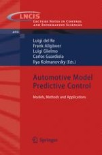 Chances and Challenges in Automotive Predictive Control