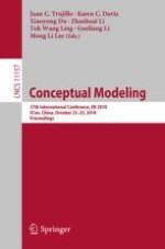 Towards Conceptual Models for Machine Learning Computations
