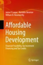 Housing Affordability Crisis: The United States