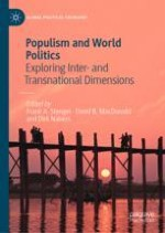 Introduction: Analyzing the Nexus Between Populism and International Relations