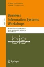 Business Information Systems for the Cost/Energy Management of Water Distribution Networks: A Critical Appraisal of Alternative Optimization Strategies