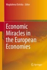 Economic Miracles: An Introduction