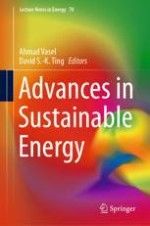 Sustainable Energy: What, Why, and How?