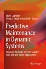 Prologue: Predictive Maintenance in Dynamic Systems