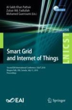 An Implementation of Harmonizing Internet of Things (IoT) in Cloud