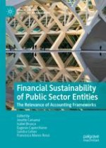 Exploring the Relevance of Accounting Frameworks in the Pursuit of Financial Sustainability of Public Sector Entities: A Holistic Approach