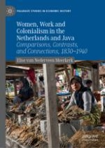 Introduction: Women's Work in the Netherlands and Java, 1830–1940