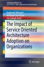 Introduction of Service-Oriented Architecture (SOA) Adoption