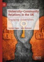 Foundations of University–Community Engagement