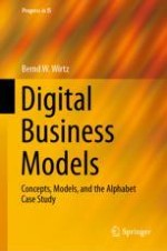 Foundations of Digital Business Models