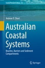 The Australian Coast: Introduction