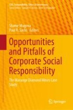 Opportunities and Pitfalls of Corporate Social Responsibility: An Introduction