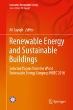 Leading Role of ISESCO in the Field of Renewable Energy and Promotion of the Concept of Green and Sustainable Cities in the Islamic World