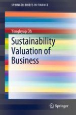 Structure of Sustainability Valuation