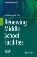 Scenarios Under Change in School Facility Interventions