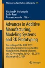 Sustainable 3D Printing: Design Opportunities and Research Perspectives