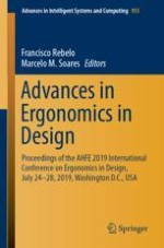 The Role of Design in Technology Driven Ergonomics Product Development