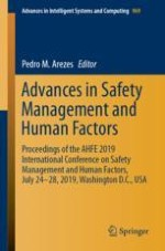 Human-System Interaction Design Requirements to Improve Machinery and Systems Safety