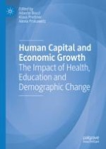 The Non-linearity in the Relationship Between Human Capital and Growth