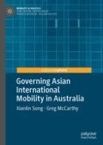 Transformed Australian Eduscape: The Mobility of Asian International Students and Academics