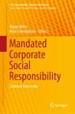 Five Years of Mandated Corporate Social Responsibility in India (2014–2019)