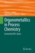 Organometallics in Process Chemistry: An Historical Snapshot