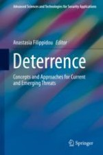 Deterrence: Concepts and Approaches for Current and Emerging Threats