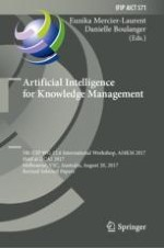 Knowledge Management in Corporations – Synergy Between People and Technology. Barriers and Benefits of Implementation