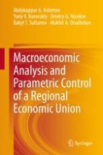 Parametric Control of Macroeconomic Systems: Basic Components of Theory