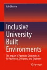 Introduction to Inclusive University Built Environments