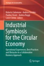 Relating Industrial Symbiosis and Circular Economy to the Sustainable Development Debate