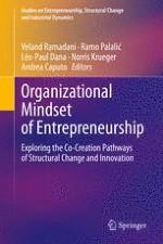 Organizational Mindset of Entrepreneurship: An Overview