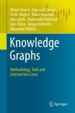 Introduction: What Is a Knowledge Graph?