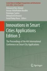 General Smart City Experts' Perceptions of Citizen Participation: A Questionnaire Survey