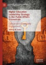 Introduction to the Public Affairs Triumvirate: A Guiding Principle for Higher Education Strategy in the Community