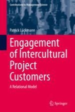 Introduction to Intercultural Project Customer Engagement