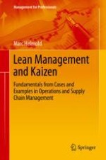 Basics in Lean Management