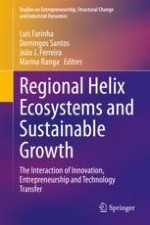 Regional Helix Ecosystems and Economic Growth