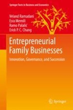 Nature of Family Business