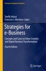 Key Terminology and Evolution of e-Business