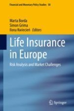 European Life Insurance Market: Analysis of Current Situation and Development Prospects