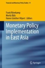 Monetary Policy in East Asia: Implementation Matters