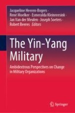 Resolving Contradictions in Military Operations via Ambidexterity