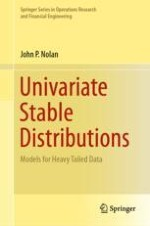 Basic Properties of Univariate Stable Distributions