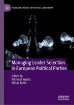 Conflicts and Coronations: Analysing Leader Selection in European Political Parties