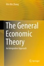 Theory of economic arrow right