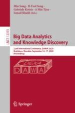Analyzing the Research Landscape of DaWaK Papers from 1999 to 2019