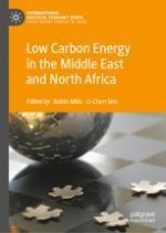 Low Carbon Energy in the Middle East and North Africa: Panacea or Placebo?