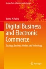 Foundations of Digital Business