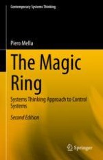 The Language of Systems Thinking for Control Systems